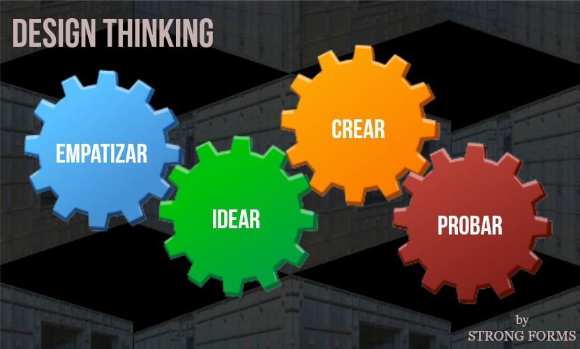 encofrado de aluminio design thinking strong forms