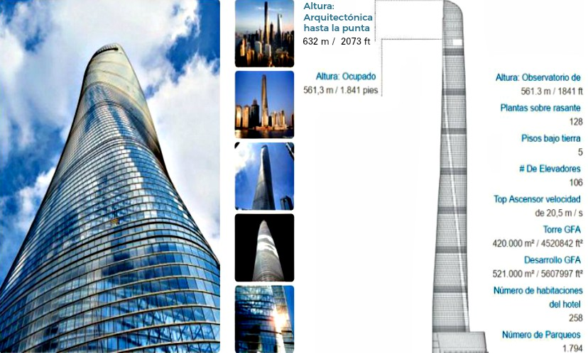 torre shangai caracteristicas sistema encofrado de aluminio para construccion strong forms